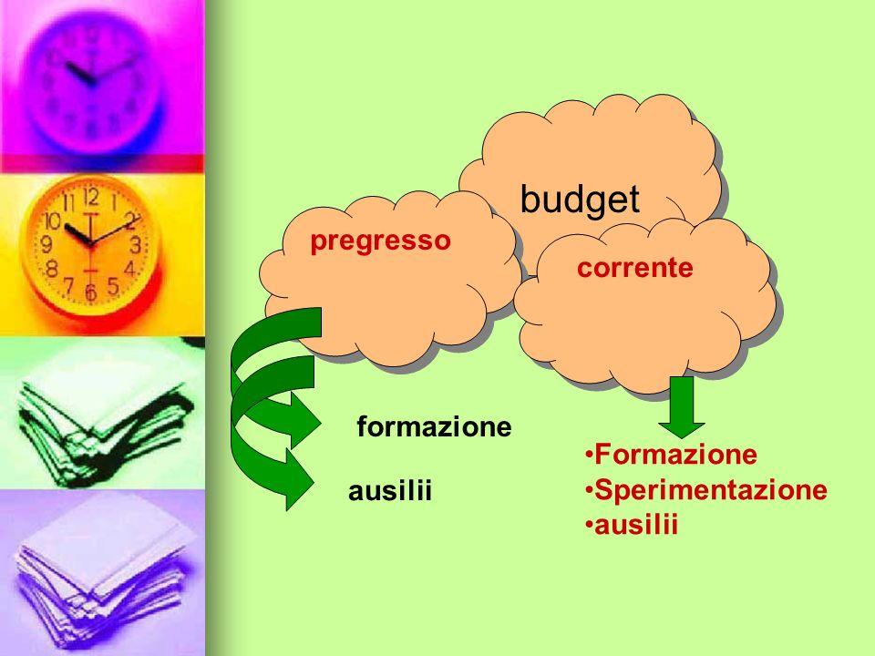 budget pregresso corrente formazione ausilii Formazione Sperimentazione ausilii