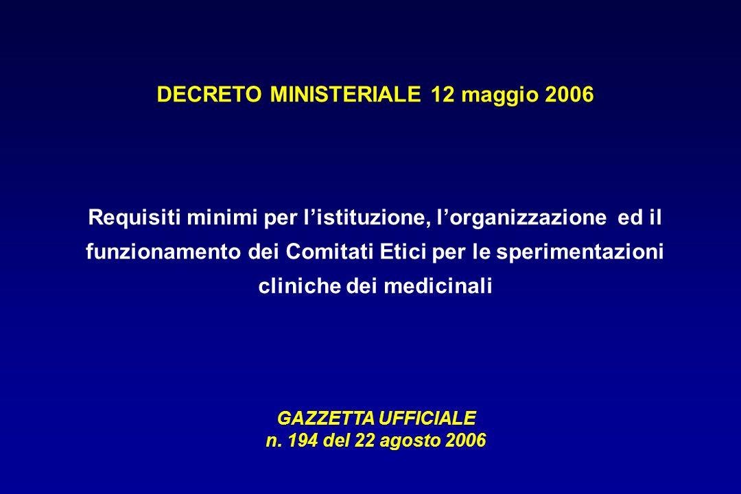 DECRETO MINISTERIALE 12 maggio 2006 Requisiti minimi per listituzione, lorganizzazione ed il funzionamento dei Comitati Etici per le sperimentazioni cliniche dei medicinali GAZZETTA UFFICIALE n.