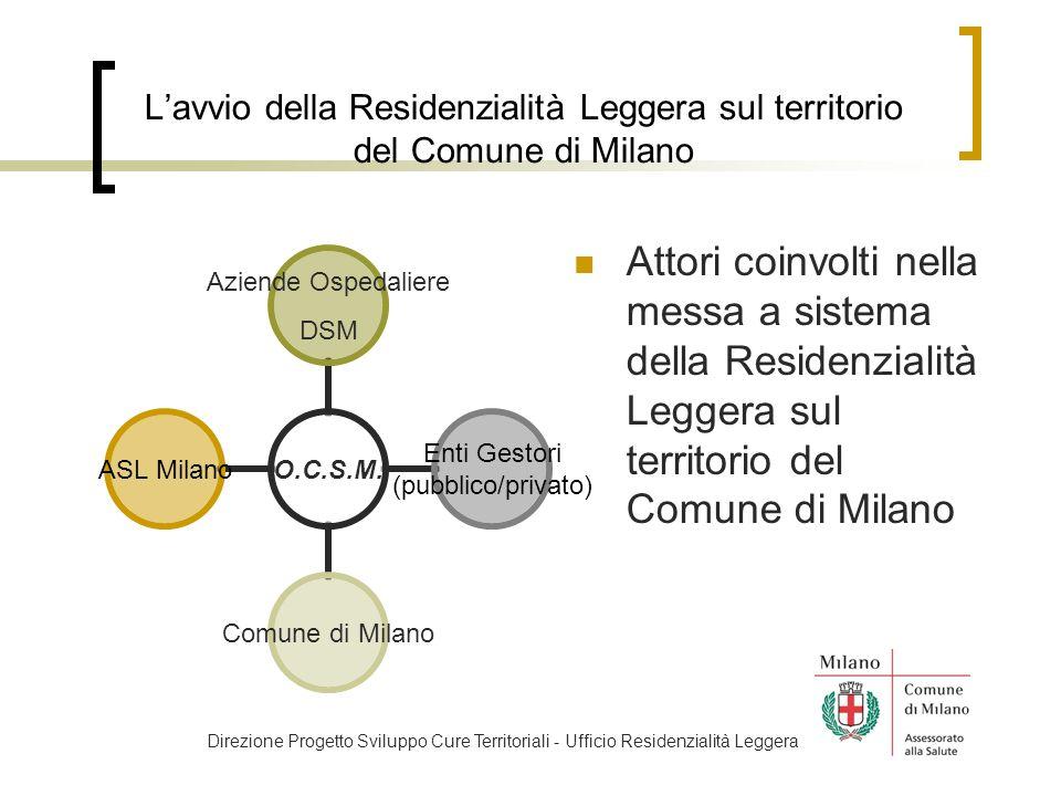 Lavvio della Residenzialità Leggera sul territorio del Comune di Milano O.C.S.M.