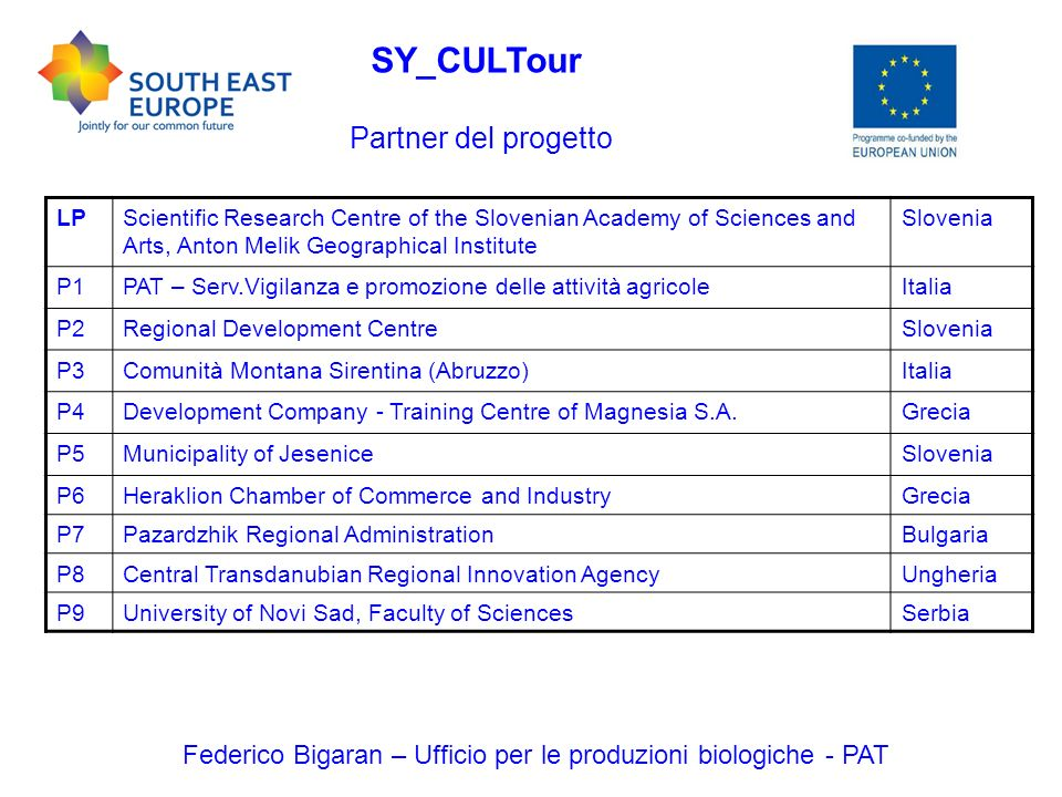SY_CULTour LPScientific Research Centre of the Slovenian Academy of Sciences and Arts, Anton Melik Geographical Institute Slovenia P1PAT – Serv.Vigilanza e promozione delle attività agricoleItalia P2Regional Development CentreSlovenia P3Comunità Montana Sirentina (Abruzzo)Italia P4Development Company - Training Centre of Magnesia S.A.Grecia P5Municipality of JeseniceSlovenia P6Heraklion Chamber of Commerce and IndustryGrecia P7Pazardzhik Regional AdministrationBulgaria P8Central Transdanubian Regional Innovation AgencyUngheria P9University of Novi Sad, Faculty of SciencesSerbia Partner del progetto