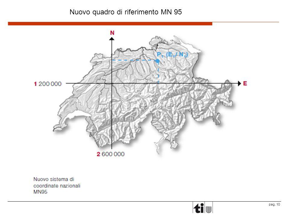 pag. 10 Nuovo quadro di riferimento MN 95