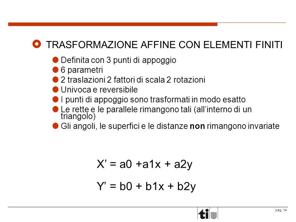 pag. 14 TRASFORMAZIONE AFFINE CON ELEMENTI FINITI Definita con 3 punti di appoggio 6 parametri 2 traslazioni 2 fattori di scala 2 rotazioni Univoca e