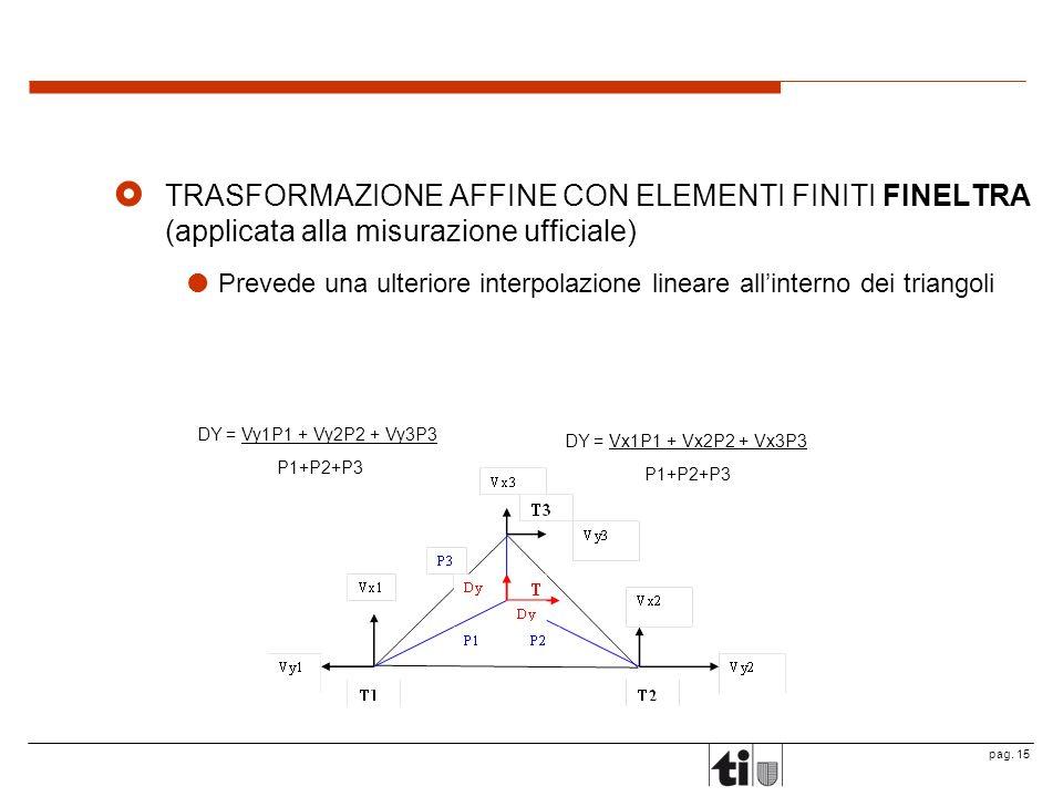 pag. 15 TRASFORMAZIONE AFFINE CON ELEMENTI FINITI FINELTRA (applicata alla misurazione ufficiale) Prevede una ulteriore interpolazione lineare allinte