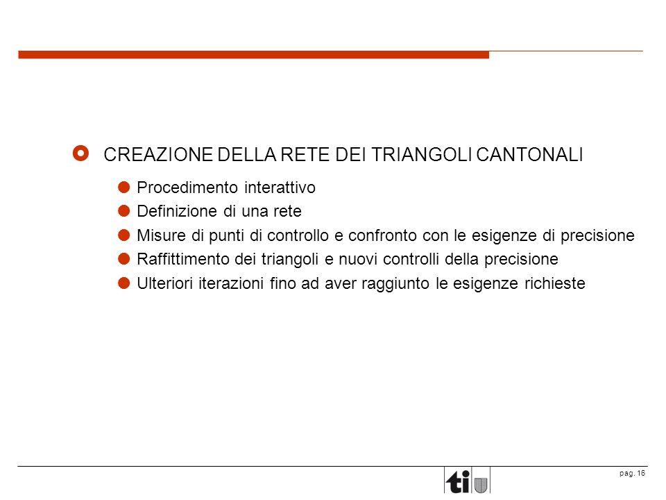 pag. 16 CREAZIONE DELLA RETE DEI TRIANGOLI CANTONALI Procedimento interattivo Definizione di una rete Misure di punti di controllo e confronto con le