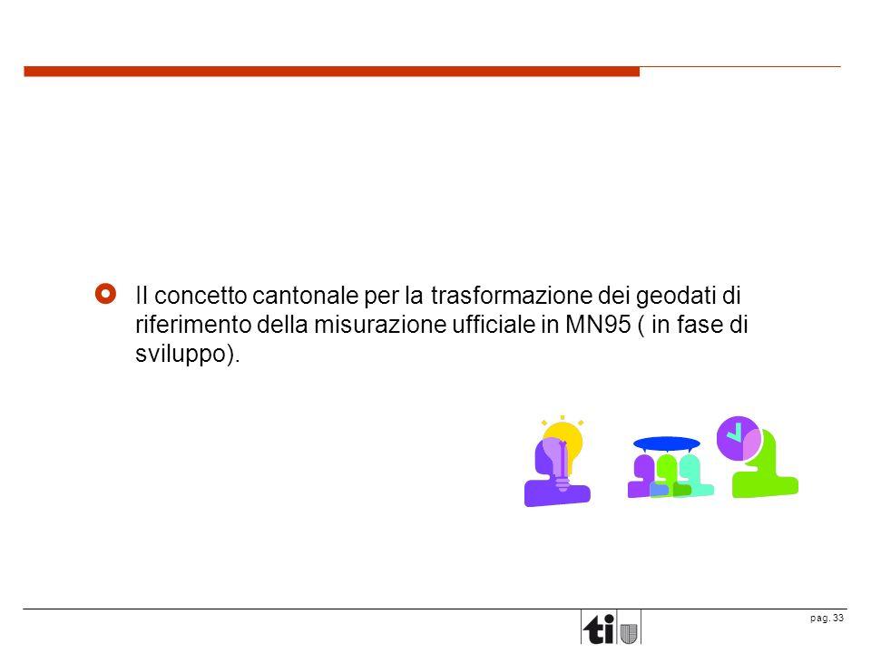 pag. 33 Il concetto cantonale per la trasformazione dei geodati di riferimento della misurazione ufficiale in MN95 ( in fase di sviluppo).
