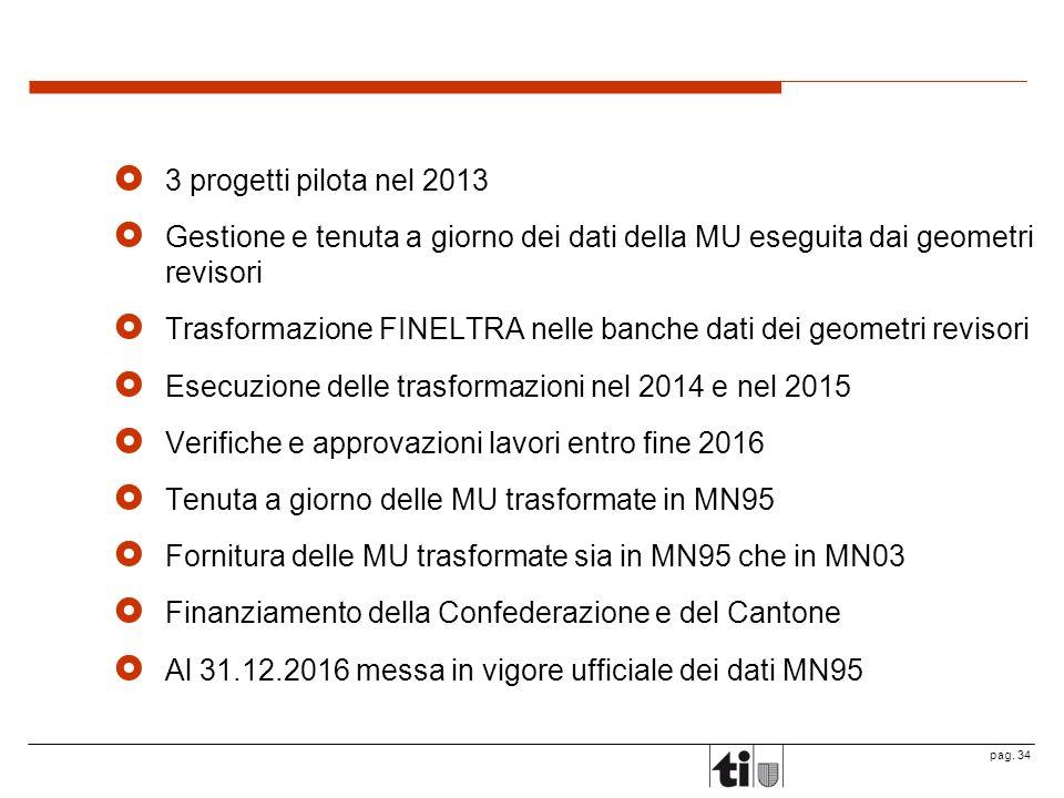 pag. 34 3 progetti pilota nel 2013 Gestione e tenuta a giorno dei dati della MU eseguita dai geometri revisori Trasformazione FINELTRA nelle banche da