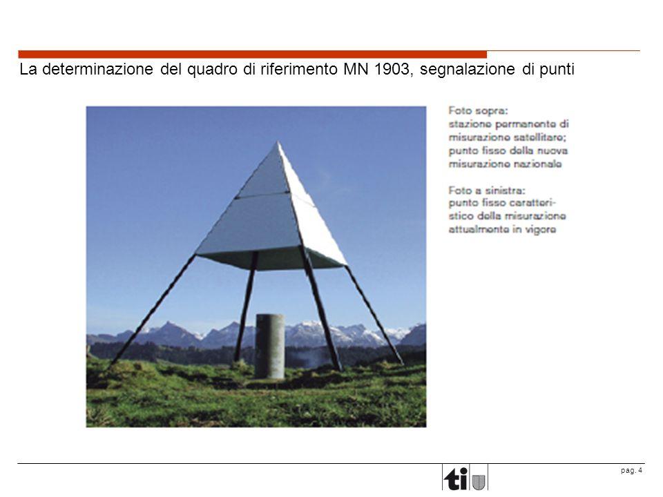 pag. 4 La determinazione del quadro di riferimento MN 1903, segnalazione di punti