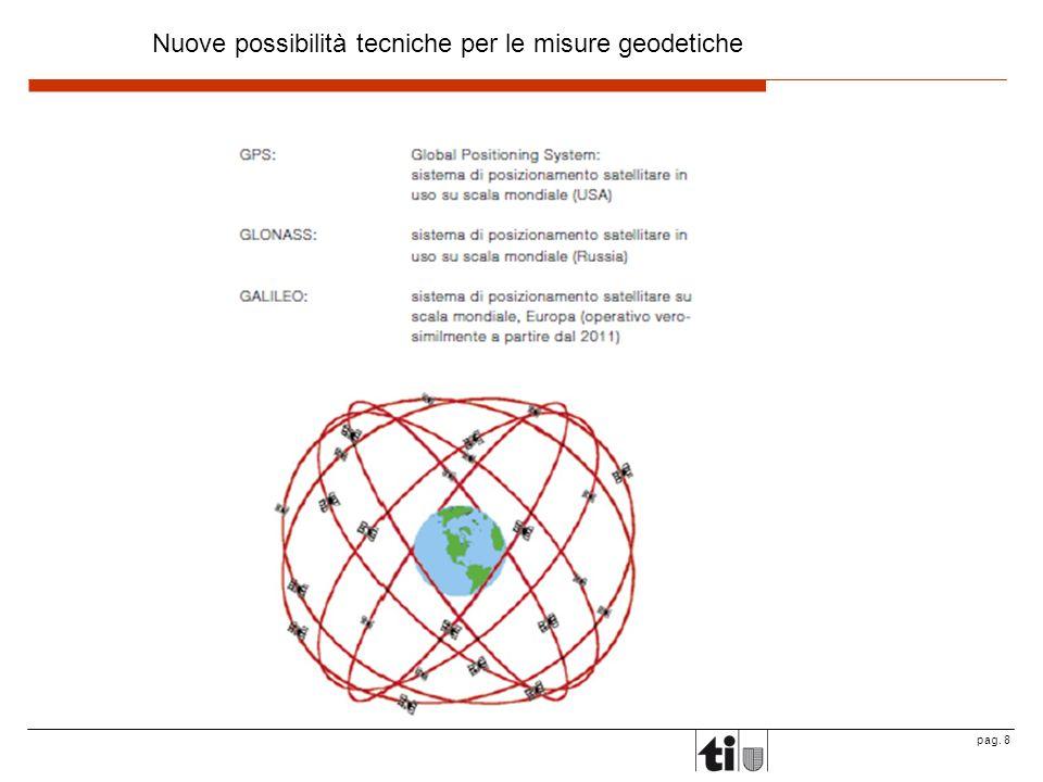 pag. 8 Nuove possibilità tecniche per le misure geodetiche
