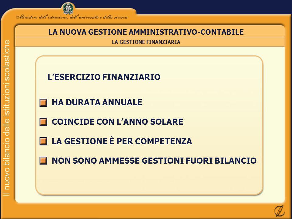 Il nuovo bilancio delle istituzioni scolastiche LA NUOVA GESTIONE AMMINISTRATIVO-CONTABILE LESERCIZIO FINANZIARIO HA DURATA ANNUALE COINCIDE CON LANNO
