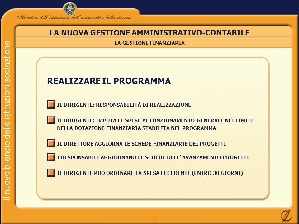 13 Il nuovo bilancio delle istituzioni scolastiche LA NUOVA GESTIONE AMMINISTRATIVO-CONTABILE LA GESTIONE FINANZIARIA REALIZZARE IL PROGRAMMA IL DIRIG