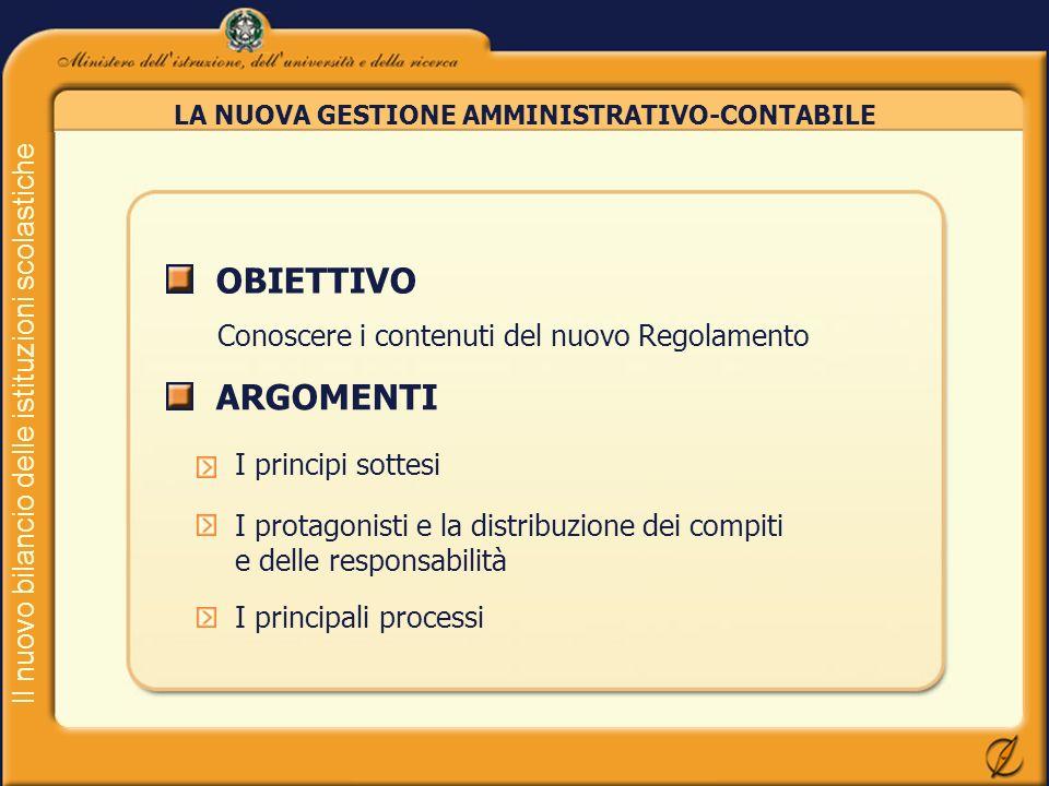 Il nuovo bilancio delle istituzioni scolastiche OBIETTIVO ARGOMENTI Conoscere i contenuti del nuovo Regolamento I principi sottesi I protagonisti e la