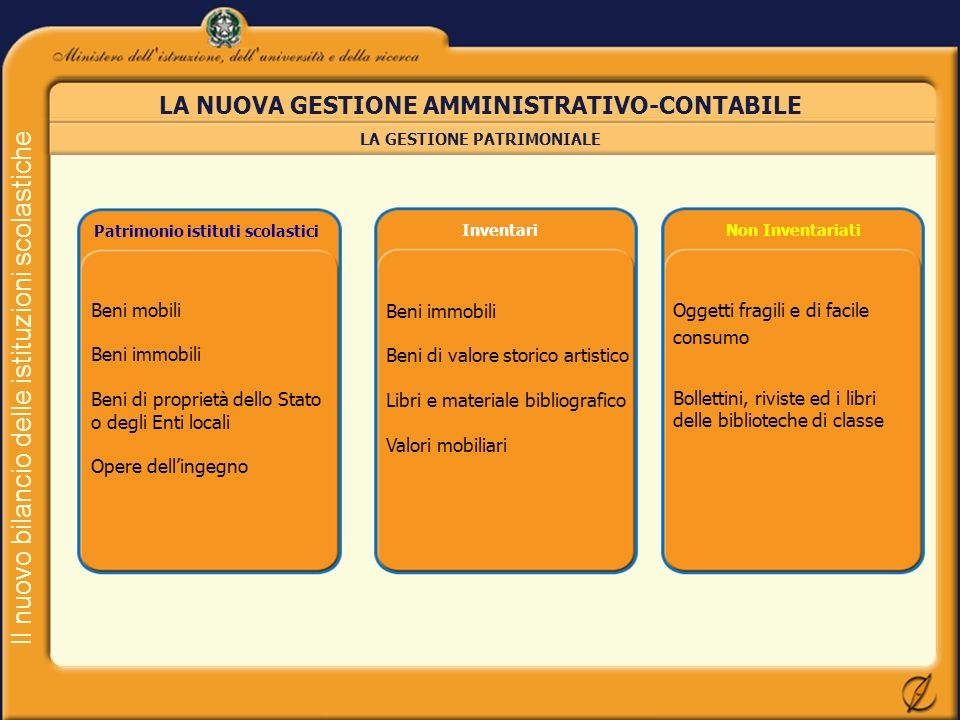 Il nuovo bilancio delle istituzioni scolastiche Patrimonio istituti scolastici Beni mobili Beni immobili Beni di proprietà dello Stato o degli Enti lo