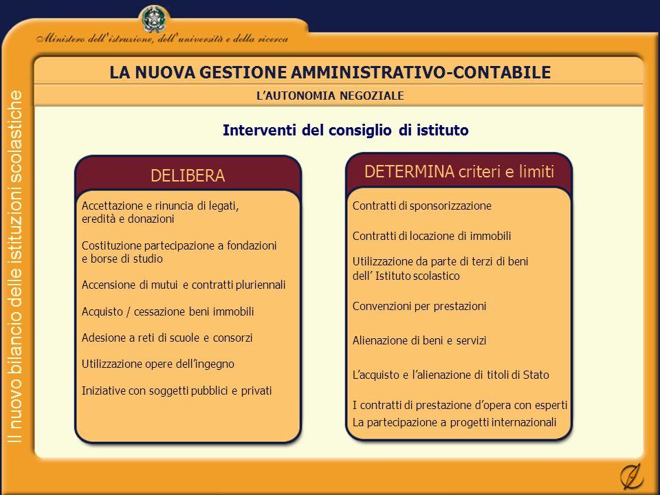 Il nuovo bilancio delle istituzioni scolastiche LA NUOVA GESTIONE AMMINISTRATIVO-CONTABILE LAUTONOMIA NEGOZIALE Interventi del consiglio di istituto D