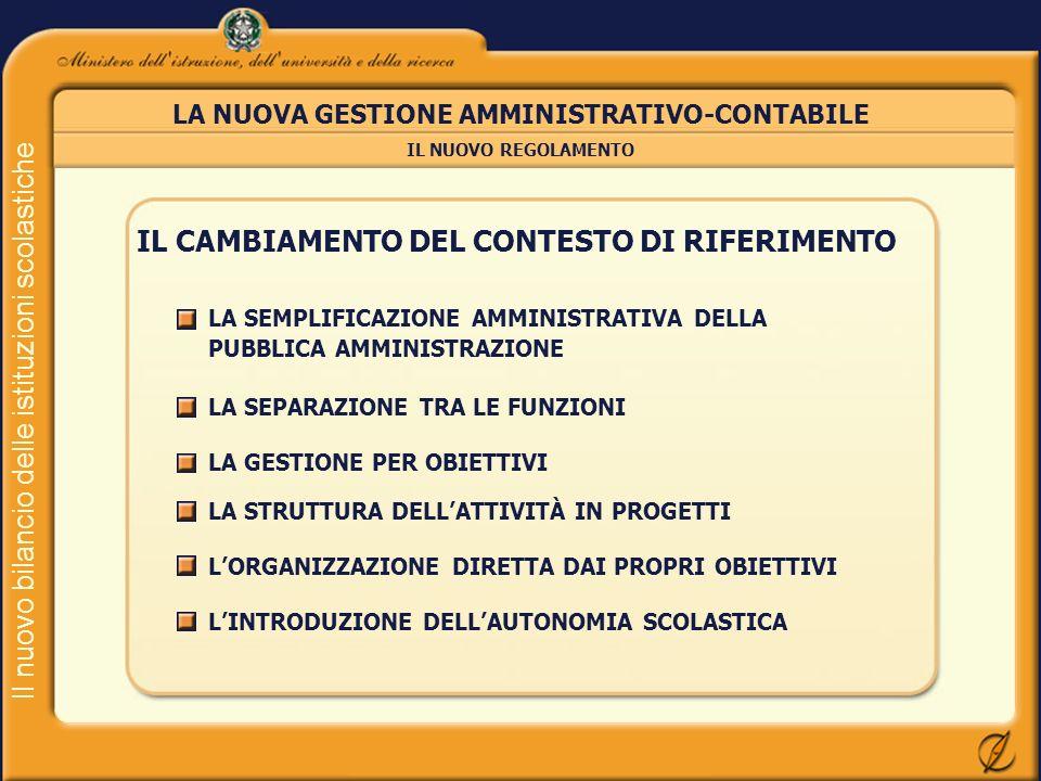 Il nuovo bilancio delle istituzioni scolastiche LA NUOVA GESTIONE AMMINISTRATIVO-CONTABILE IL NUOVO REGOLAMENTO LE FONTI NORMATIVE DEL CAMBIAMENTO D.