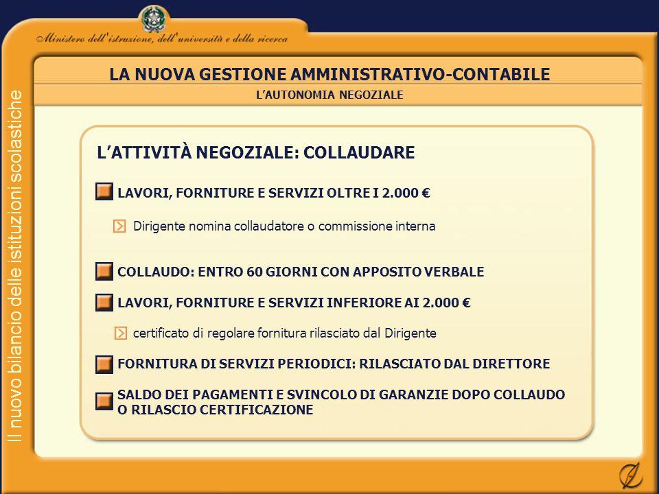 Il nuovo bilancio delle istituzioni scolastiche LAUTONOMIA NEGOZIALE LA NUOVA GESTIONE AMMINISTRATIVO-CONTABILE LATTIVITÀ NEGOZIALE: COLLAUDARE LAVORI