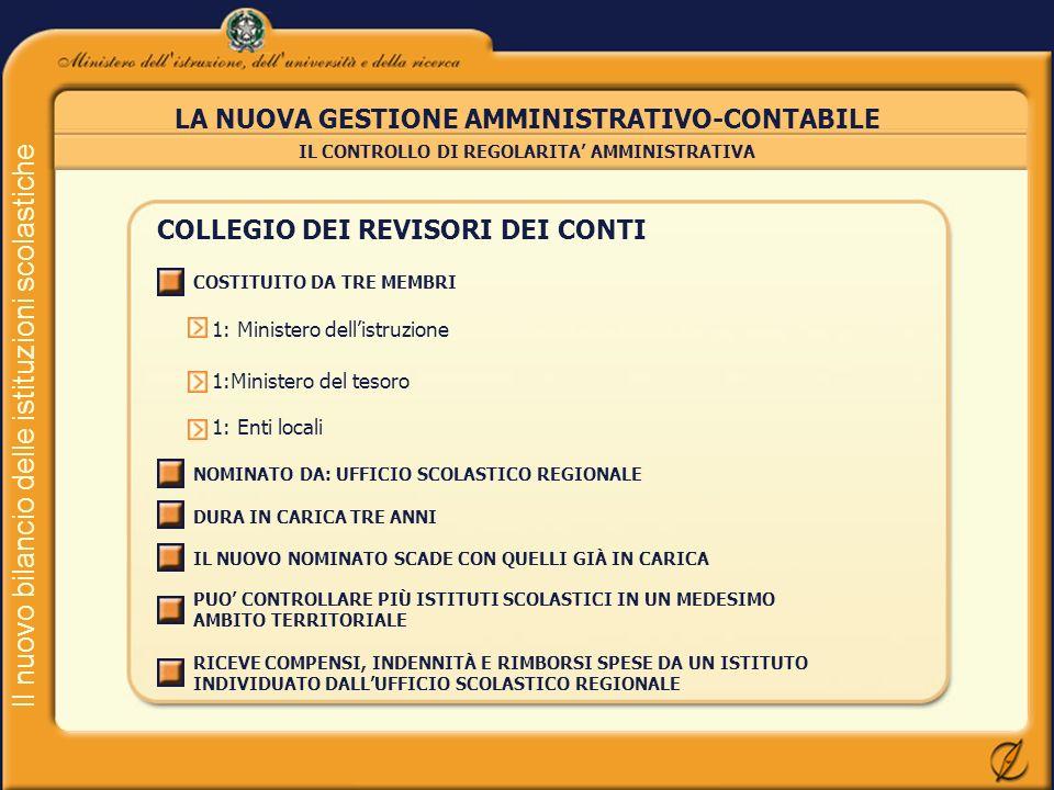 Il nuovo bilancio delle istituzioni scolastiche LA NUOVA GESTIONE AMMINISTRATIVO-CONTABILE IL CONTROLLO DI REGOLARITA AMMINISTRATIVA COLLEGIO DEI REVI