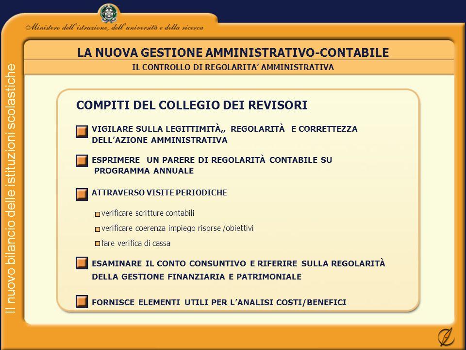 Il nuovo bilancio delle istituzioni scolastiche LA NUOVA GESTIONE AMMINISTRATIVO-CONTABILE IL CONTROLLO DI REGOLARITA AMMINISTRATIVA COMPITI DEL COLLE