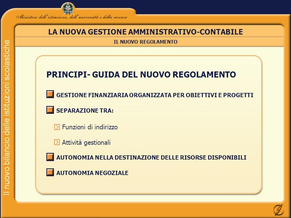 Il nuovo bilancio delle istituzioni scolastiche IL NUOVO REGOLAMENTO ORGANIZZAZIONE DEI CONTENUTI DEL NUOVO REGOLAMENTO GESTIONE FINANZIARIA GESTIONE PATRIMONIALE SCRITTURE CONTABILI E CONTABILITÀ INFORMATIZZATA ATTIVITÀ NEGOZIALE CONTROLLO DI REGOLARITÀ AMMINISTRATIVA- CONTABILE
