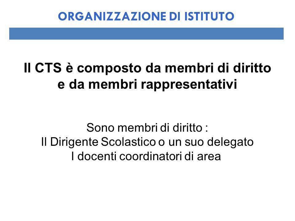 Il CTS è composto da membri di diritto e da membri rappresentativi Sono membri di diritto : Il Dirigente Scolastico o un suo delegato I docenti coordi