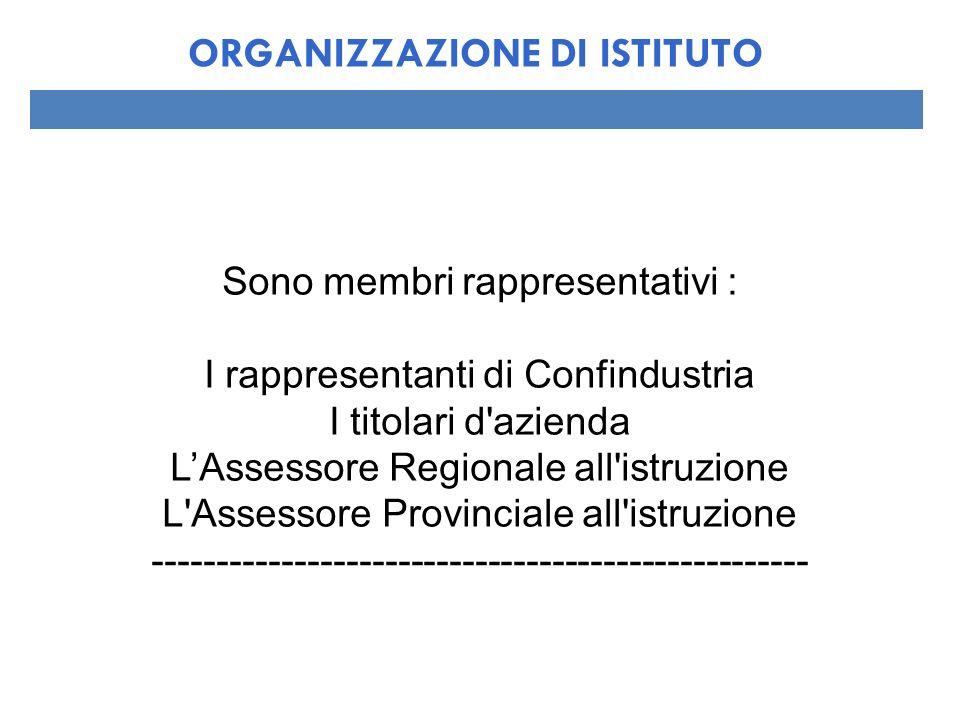 Sono membri rappresentativi : I rappresentanti di Confindustria I titolari d'azienda LAssessore Regionale all'istruzione L'Assessore Provinciale all'i