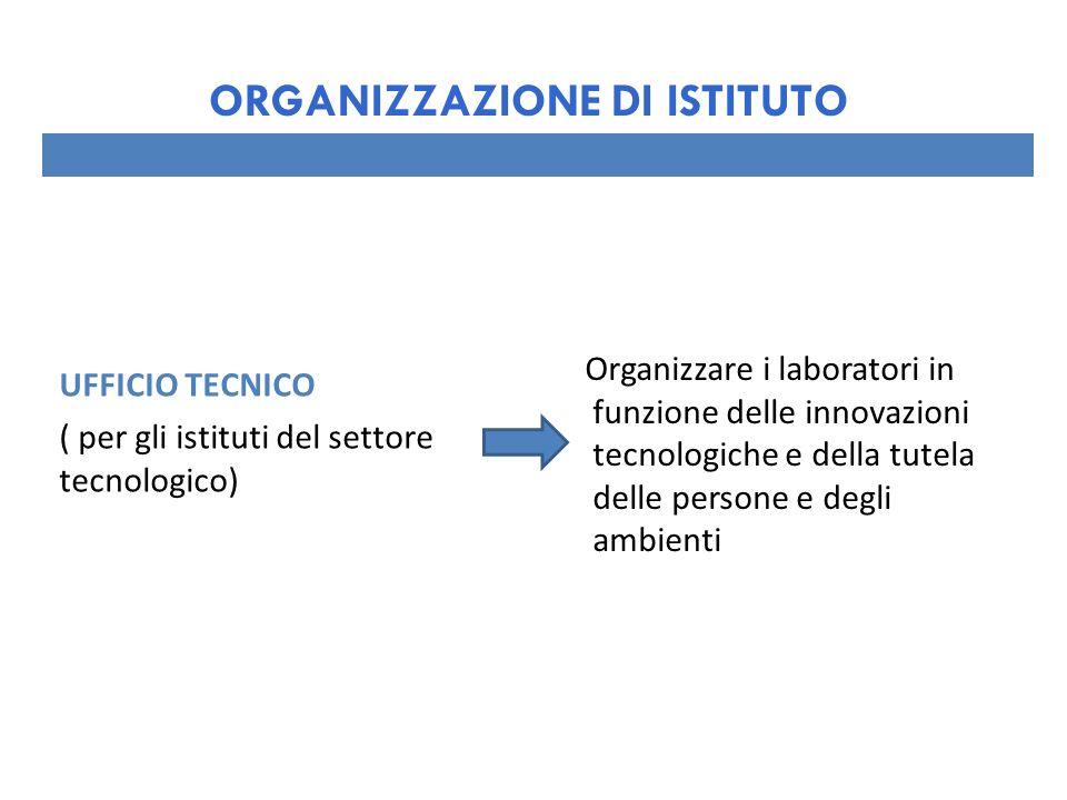 ( per gli istituti del settore tecnologico) Organizzare i laboratori in funzione delle innovazioni tecnologiche e della tutela delle persone e degli a