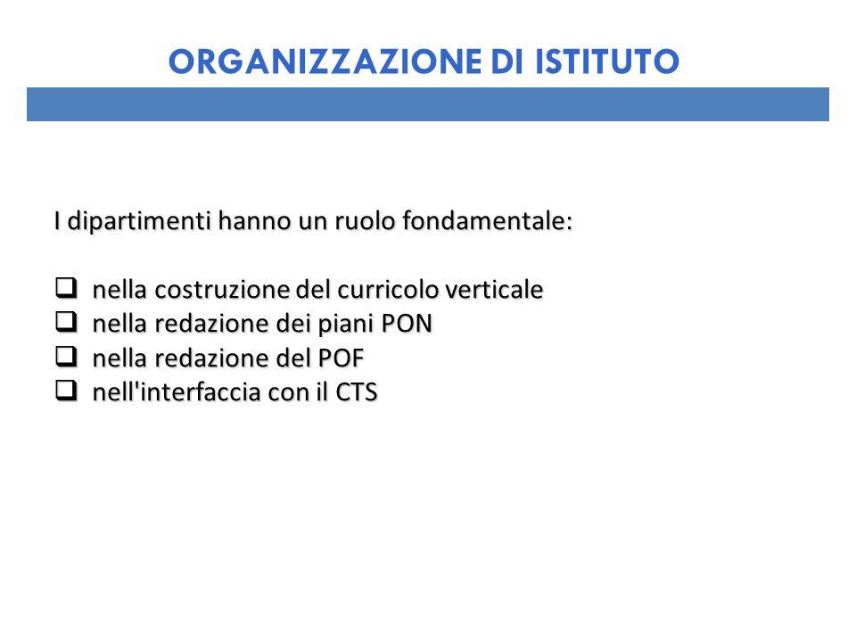 I dipartimenti hanno un ruolo fondamentale: nella costruzione del curricolo verticale nella costruzione del curricolo verticale nella redazione dei pi