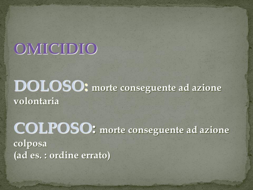 OMICIDIO DOLOSO: morte conseguente ad azione volontaria COLPOSO: morte conseguente ad azione colposa (ad es. : ordine errato)