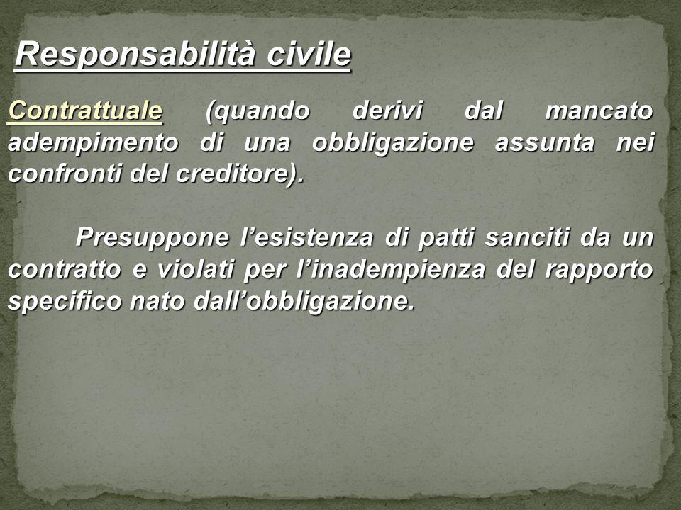 Responsabilità civile Responsabilità civile Contrattuale (quando derivi dal mancato adempimento di una obbligazione assunta nei confronti del creditor