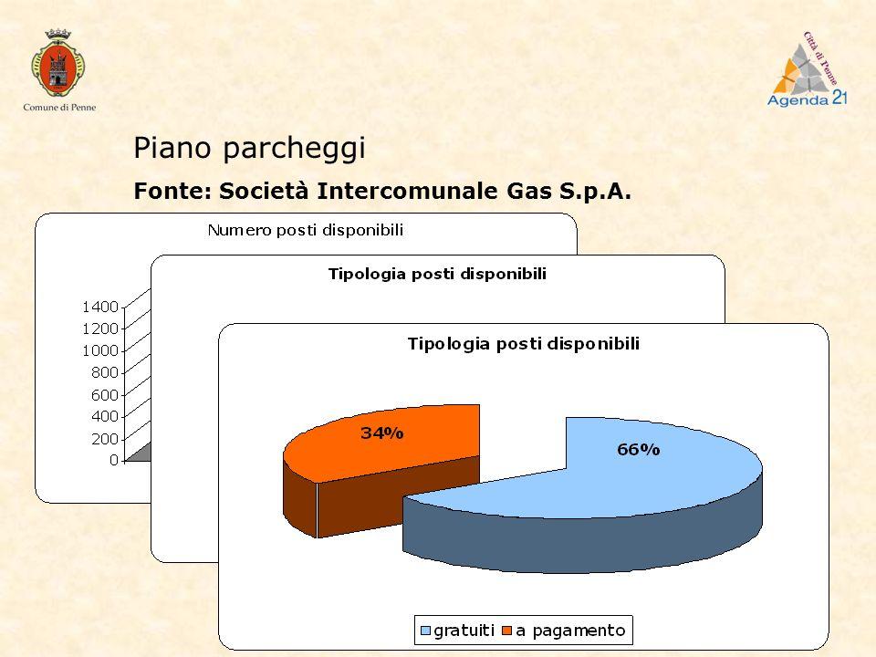 Piano parcheggi Fonte: Società Intercomunale Gas S.p.A.