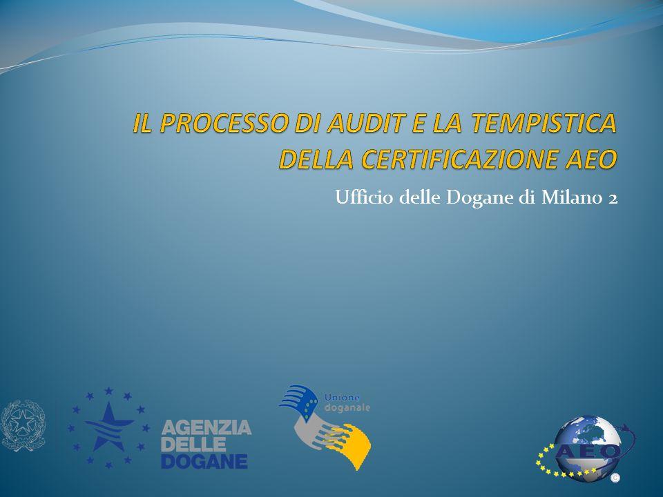 Attività di pre-audit e modello COMPACT OEA Lettura degli Orientamenti Coordinamento delle proprie strutture e servizi Canale di comunicazione con il Team di auditors dellUfficio delle Dogane Questionario di autovalutazione