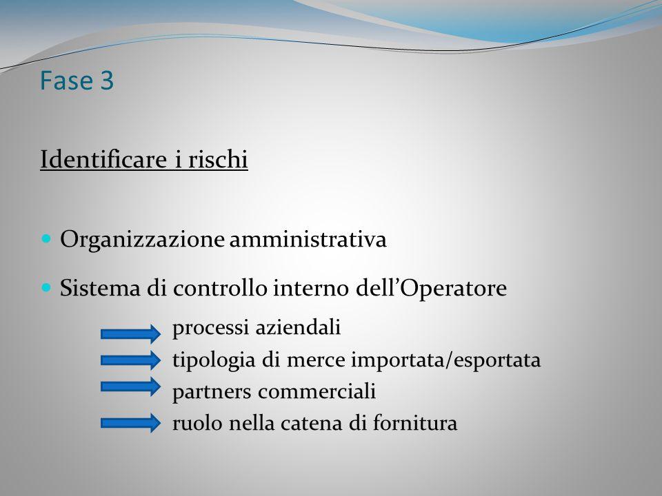Fase 3 Identificare i rischi Organizzazione amministrativa Sistema di controllo interno dellOperatore processi aziendali tipologia di merce importata/esportata partners commerciali ruolo nella catena di fornitura