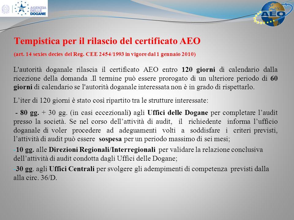 Tempistica per il rilascio del certificato AEO (art.