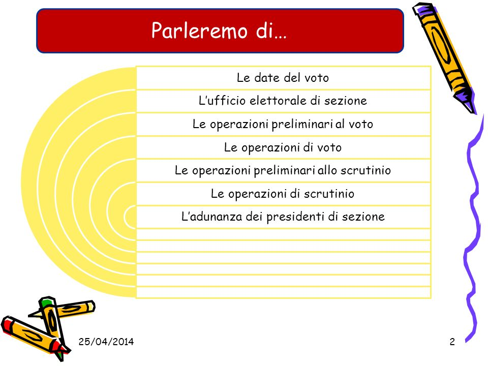 Elezione dei membri del parlamento europeo spettanti allItalia Elezioni amministrative 06-07 giugno 2009 SERVIZIO AMMINISTRATIVO/INFORMATICO UFFICIO S