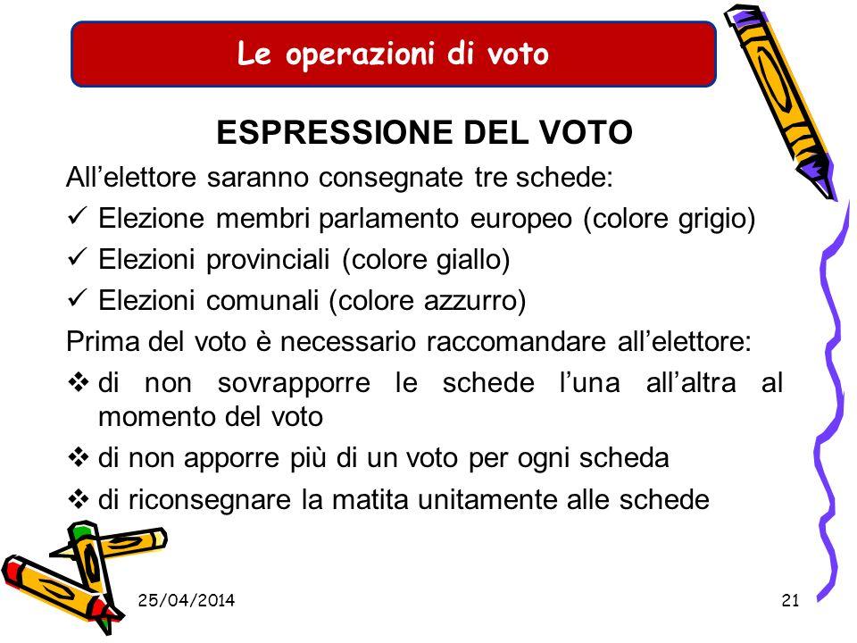 Le operazioni di voto ATTENZIONE !!! Loperazione dellidentificazione dellelettore è la più importante e delicata e va affrontata con la massima attenz