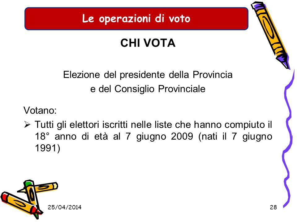 Le operazioni di voto CHI VOTA Elezione dei rappresentanti dellItalia al Parlamento Europeo Votano: Tutti gli elettori iscritti nelle liste che hanno
