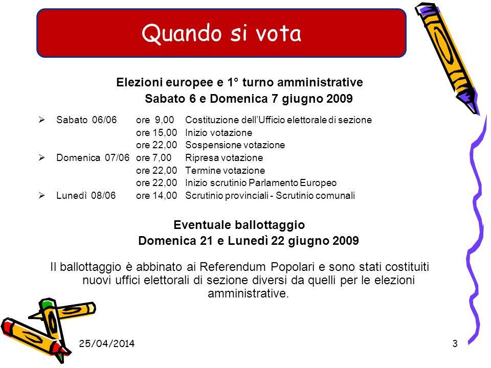 Parleremo di… Le date del voto Lufficio elettorale di sezione Le operazioni preliminari al voto Le operazioni di voto Le operazioni preliminari allo s