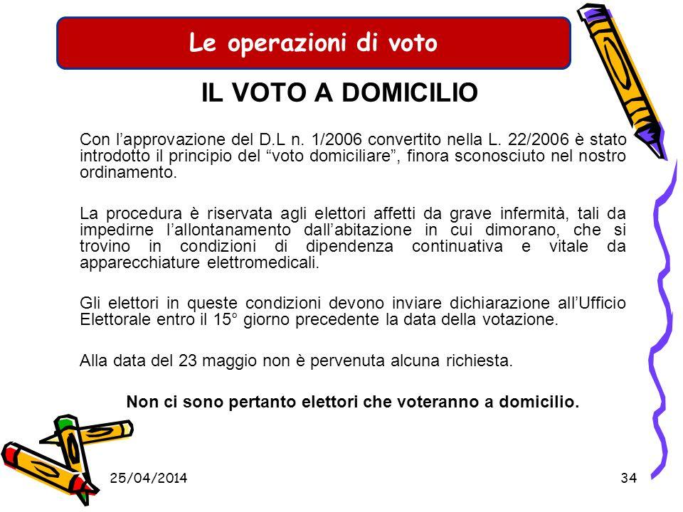 Le operazioni di voto I RESIDENTI ALLESTERO I cittadini residenti allestero in uno dei paesi dellUnione Europea iscritti nelle nostre liste elettorali