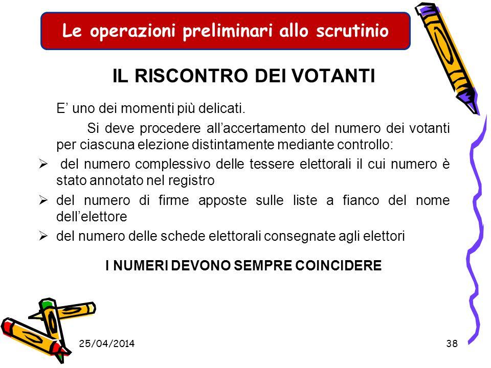 Le operazioni di voto COMUNICAZIONI PARZIALI Durante le operazioni di voto verranno effettuate, a cura dellUfficio elettorale comunale per la successi