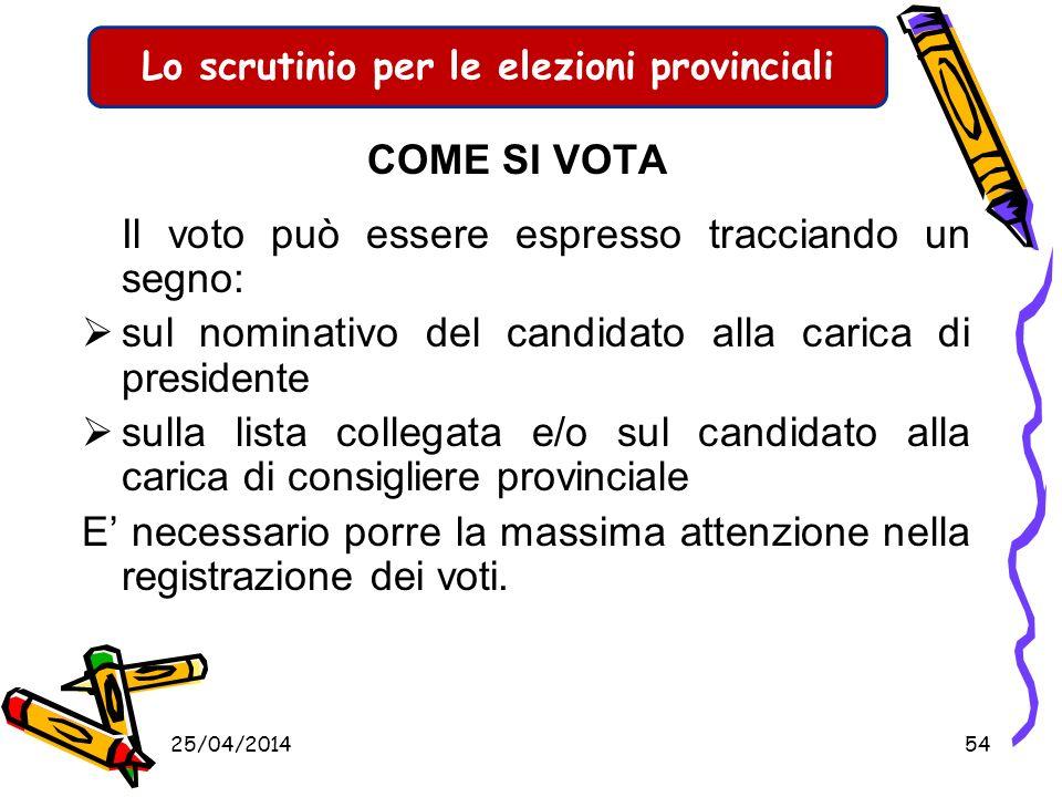 25/04/201453 Elezione dei rappresentanti dellItalia al Parlamento EuropeoCome si vota _______________________ ____________ _______________________ ___