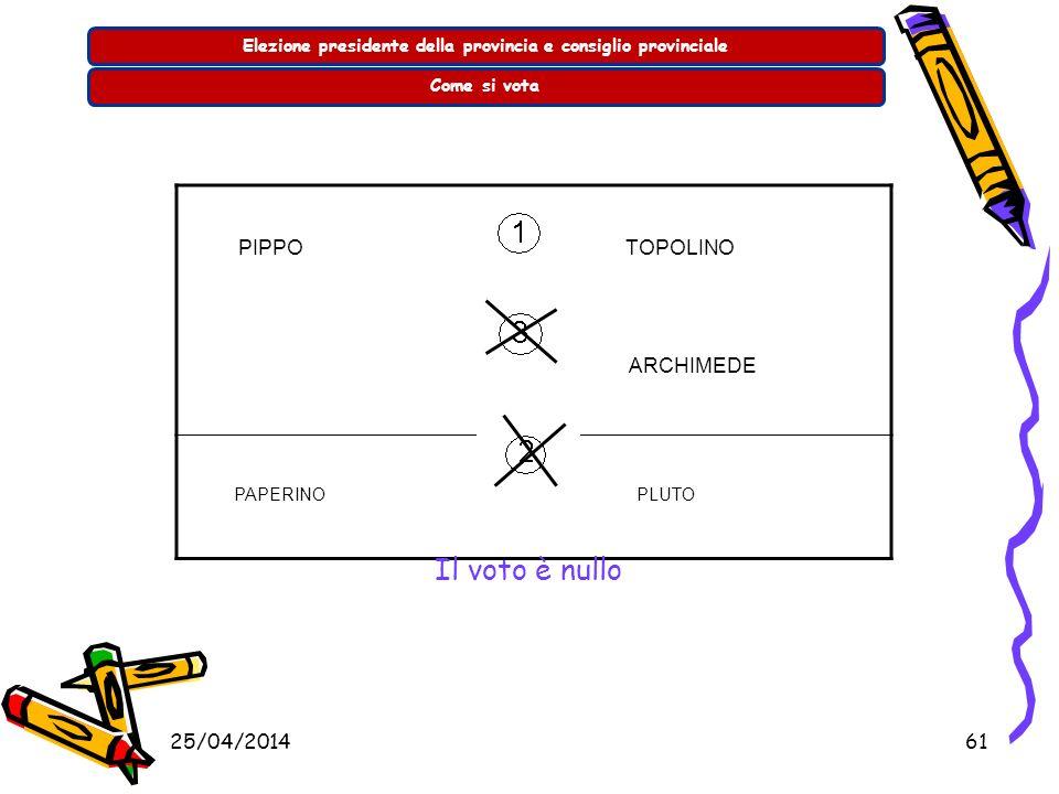 25/04/201460 Elezione presidente della provincia e consiglio provincialeCome si vota PIPPO TOPOLINO ARCHIMEDE PAPERINO PLUTO Il voto è nullo