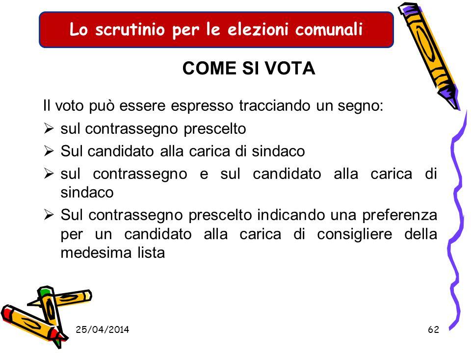 25/04/201461 Elezione presidente della provincia e consiglio provincialeCome si vota PIPPO TOPOLINO ARCHIMEDE PAPERINO PLUTO Il voto è nullo