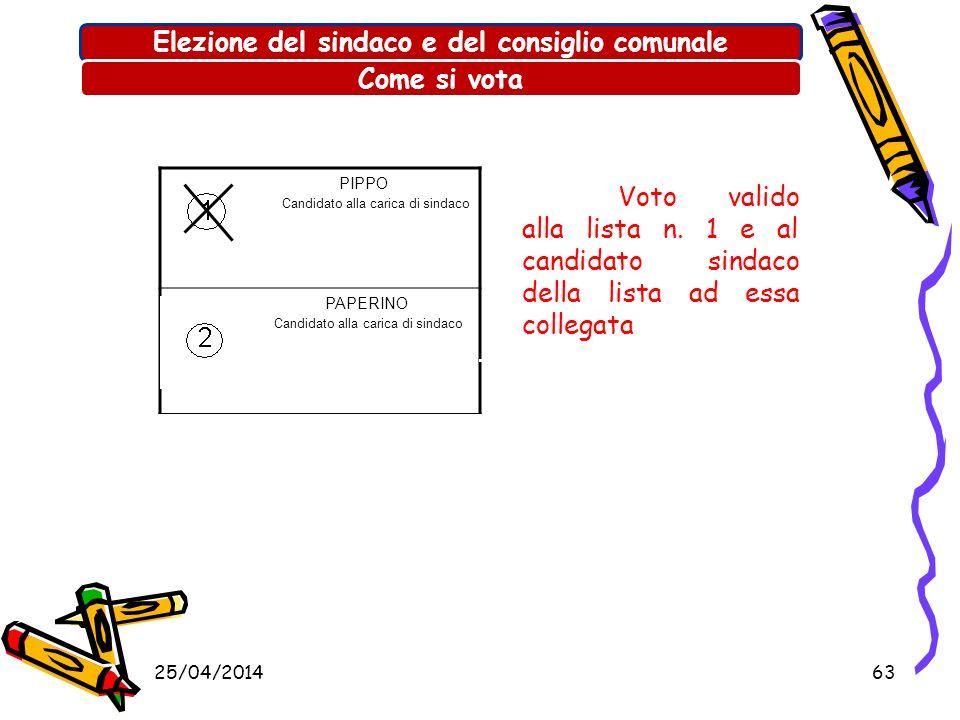 Lo scrutinio per le elezioni comunali COME SI VOTA Il voto può essere espresso tracciando un segno: sul contrassegno prescelto Sul candidato alla cari