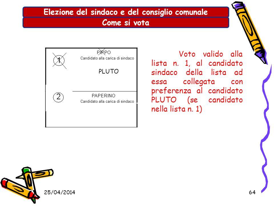 25/04/201463 Elezione del sindaco e del consiglio comunaleCome si vota PIPPO Candidato alla carica di sindaco PAPERINO Candidato alla carica di sindac