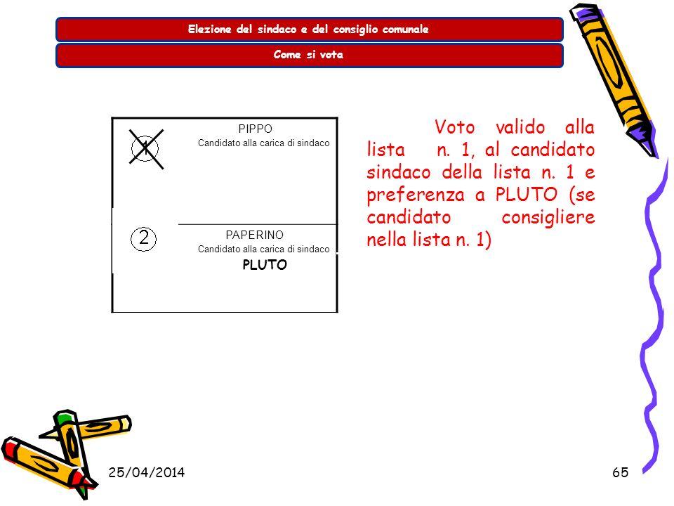 25/04/201464 Elezione del sindaco e del consiglio comunaleCome si vota PIPPO Candidato alla carica di sindaco PAPERINO Candidato alla carica di sindac