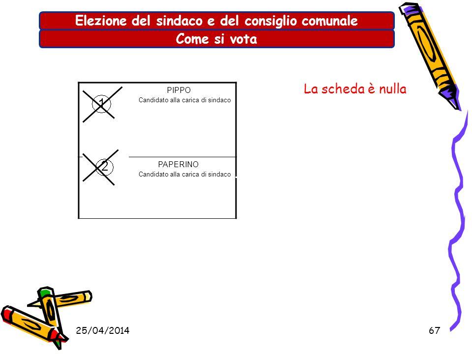 25/04/201466 Elezione del sindaco e del consiglio comunaleCome si vota PIPPO Candidato alla carica di sindaco PAPERINO Candidato alla carica di sindac