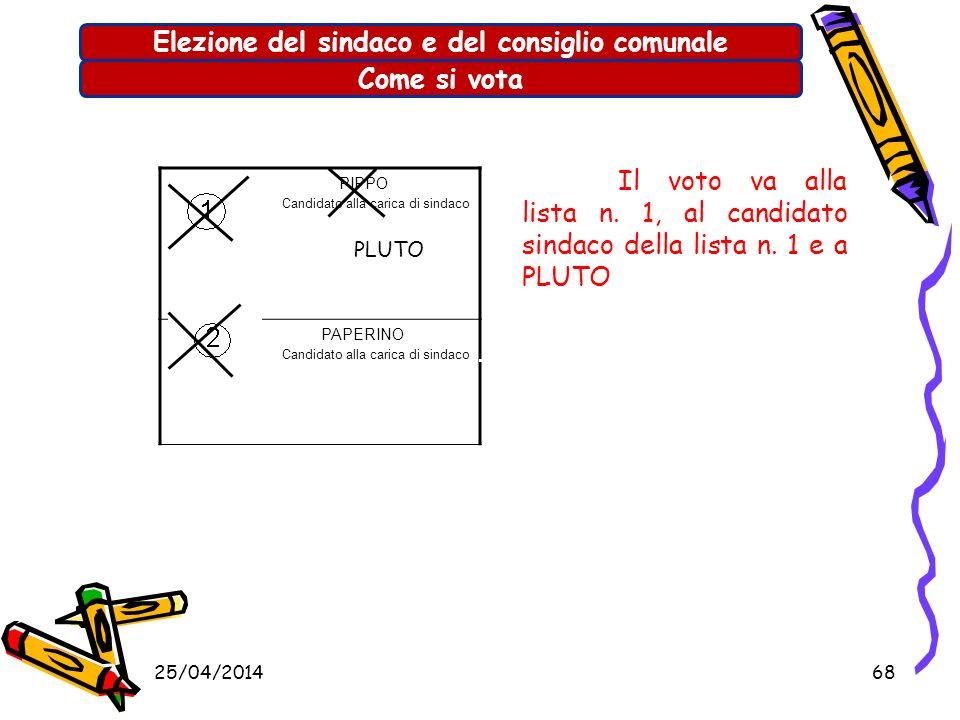 25/04/201467 Elezione del sindaco e del consiglio comunaleCome si vota PIPPO Candidato alla carica di sindaco PAPERINO Candidato alla carica di sindac