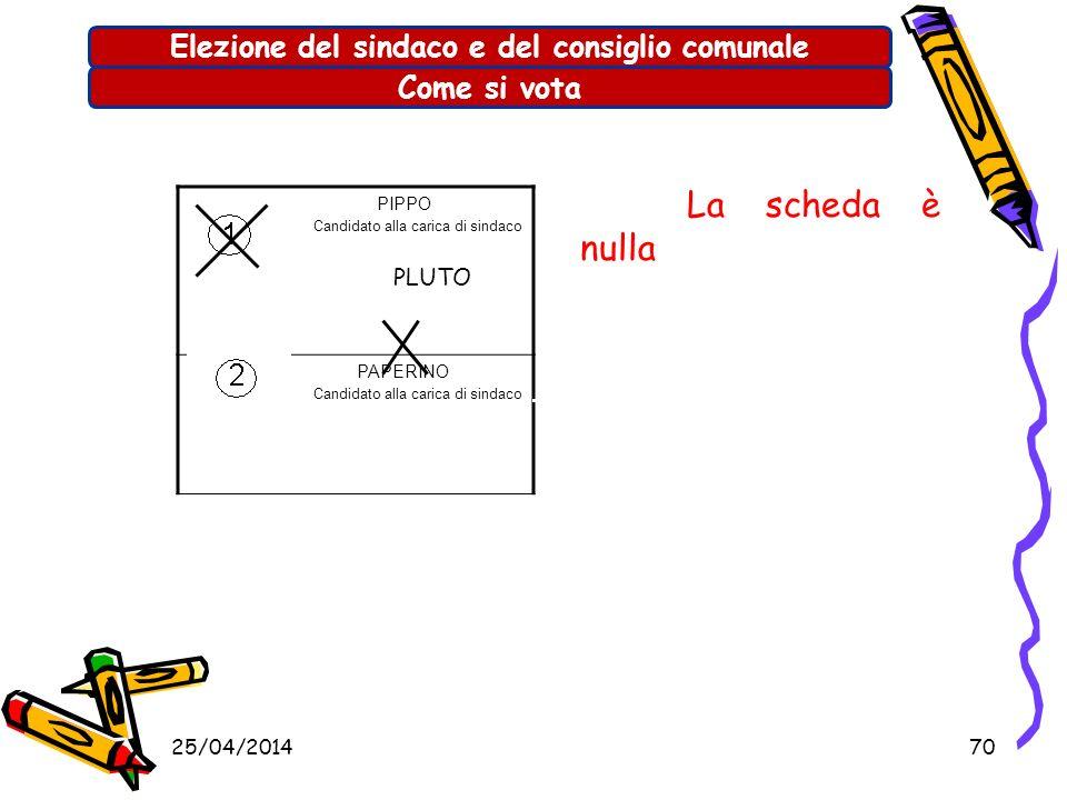 25/04/201469 Elezione del sindaco e del consiglio comunaleCome si vota PIPPO Candidato alla carica di sindaco PAPERINO Candidato alla carica di sindac