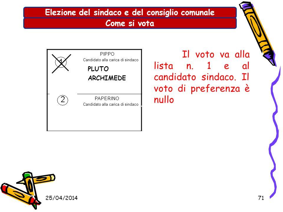 25/04/201470 Elezione del sindaco e del consiglio comunaleCome si vota PIPPO Candidato alla carica di sindaco PAPERINO Candidato alla carica di sindac