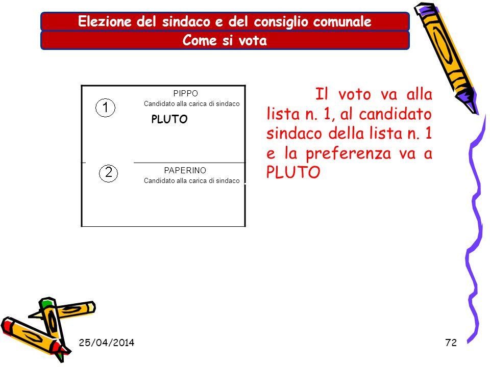 25/04/201471 Elezione del sindaco e del consiglio comunaleCome si vota PIPPO Candidato alla carica di sindaco PAPERINO Candidato alla carica di sindac