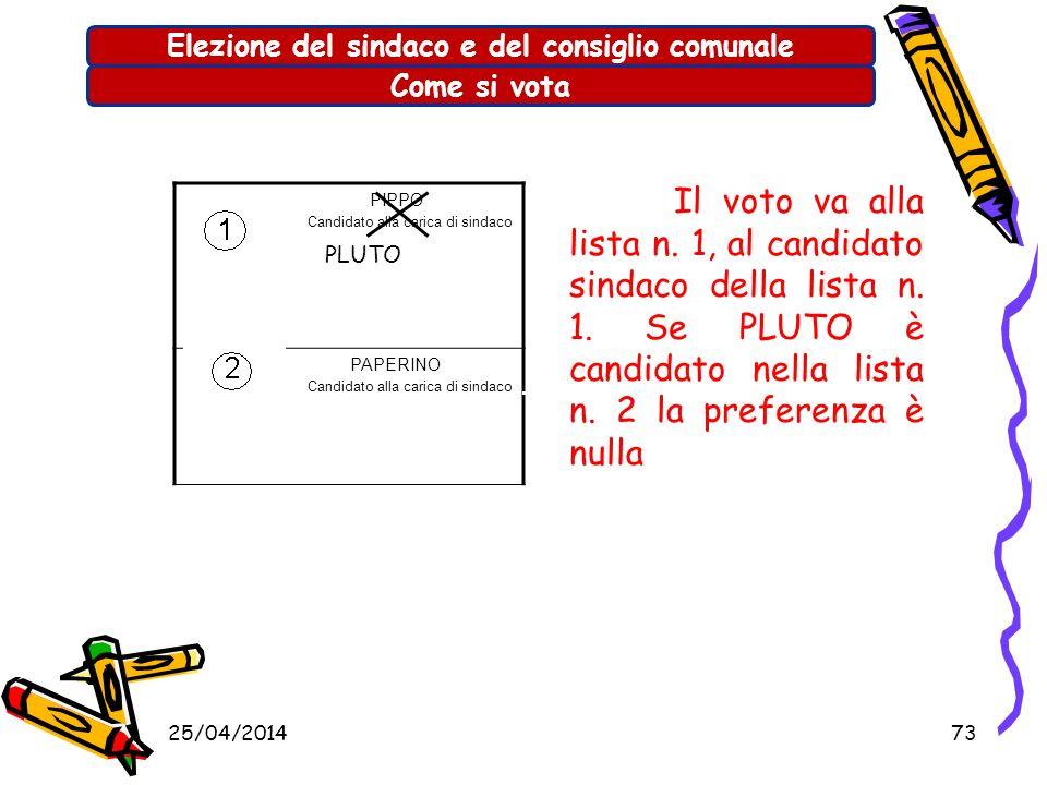 25/04/201472 Elezione del sindaco e del consiglio comunaleCome si vota PIPPO Candidato alla carica di sindaco PAPERINO Candidato alla carica di sindac